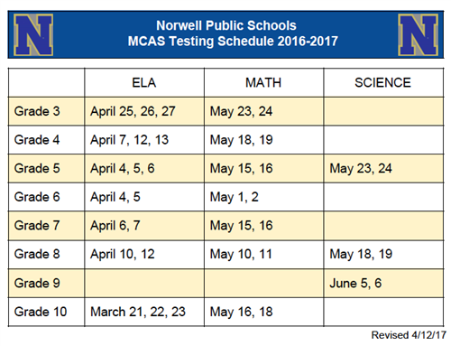 MCAS Revised testing schedule